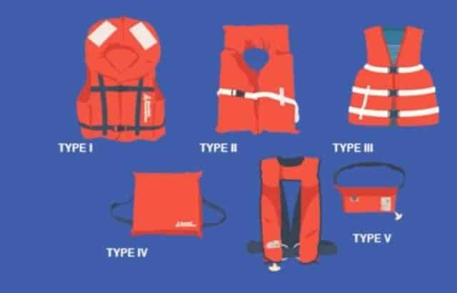 What Piece of Safety Equipment is required on every Canoe and Kayak