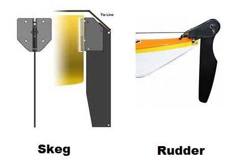 Skeg or Rudder