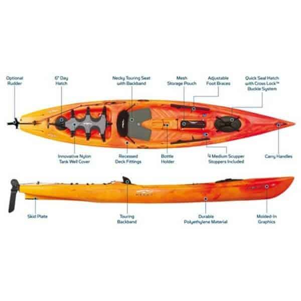 best touring kayak