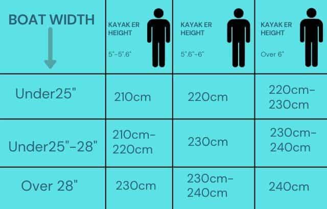 Kayak Weight Limit
