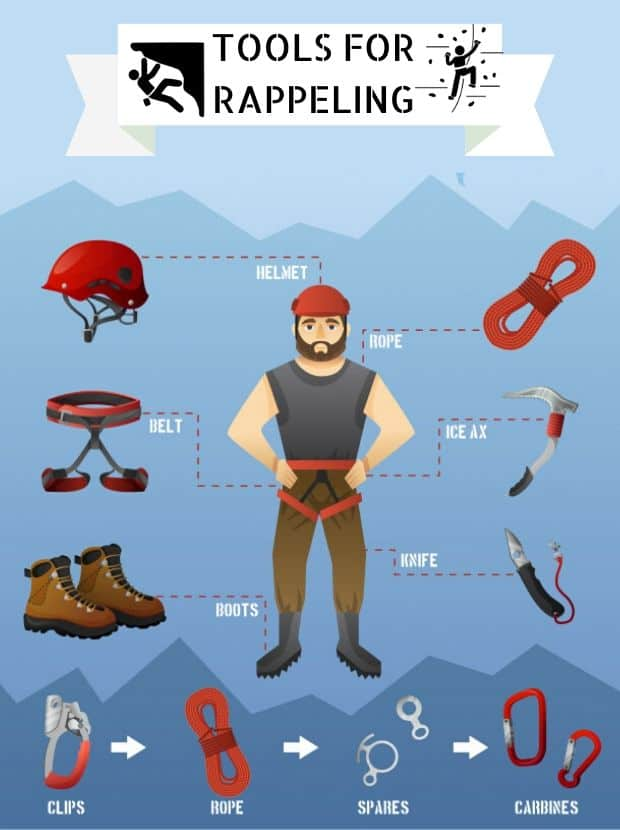 TOOLS FOR RAPPELLING