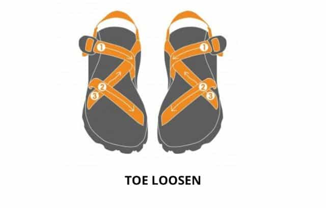 how to loosen chacos with two straps